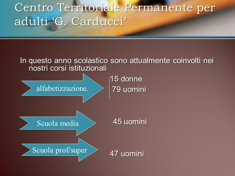 Centro Territoriale Permanente per adulti G. Carducci In questo anno scolastico sono attualmente coinvolti nei nostri corsi istituzionali 15 donne 15
