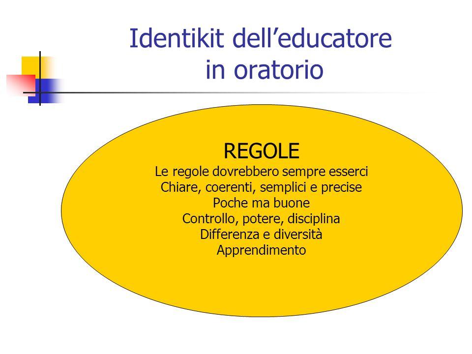Identikit delleducatore in oratorio REGOLE Le regole dovrebbero sempre esserci Chiare, coerenti, semplici e precise Poche ma buone Controllo, potere, disciplina Differenza e diversità Apprendimento