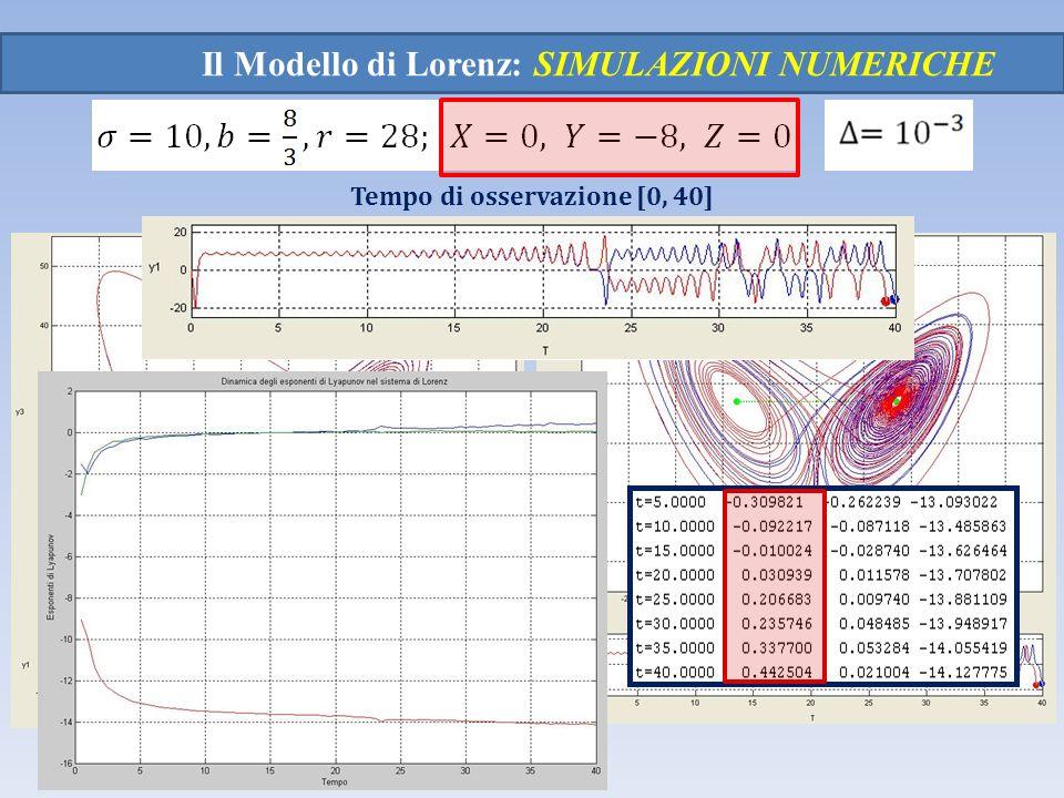 Il Modello di Lorenz: SIMULAZIONI NUMERICHE Tempo di osservazione [0, 40]