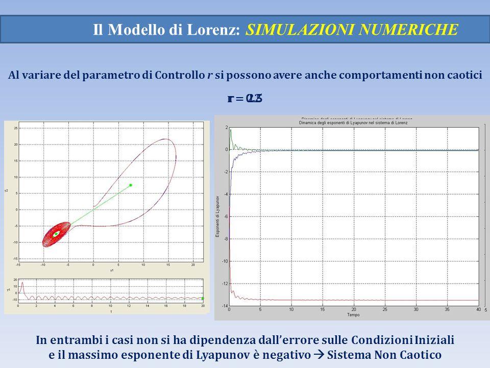 Il Modello di Lorenz: SIMULAZIONI NUMERICHE Al variare del parametro di Controllo r si possono avere anche comportamenti non caotici r = 0.5r = 22 In