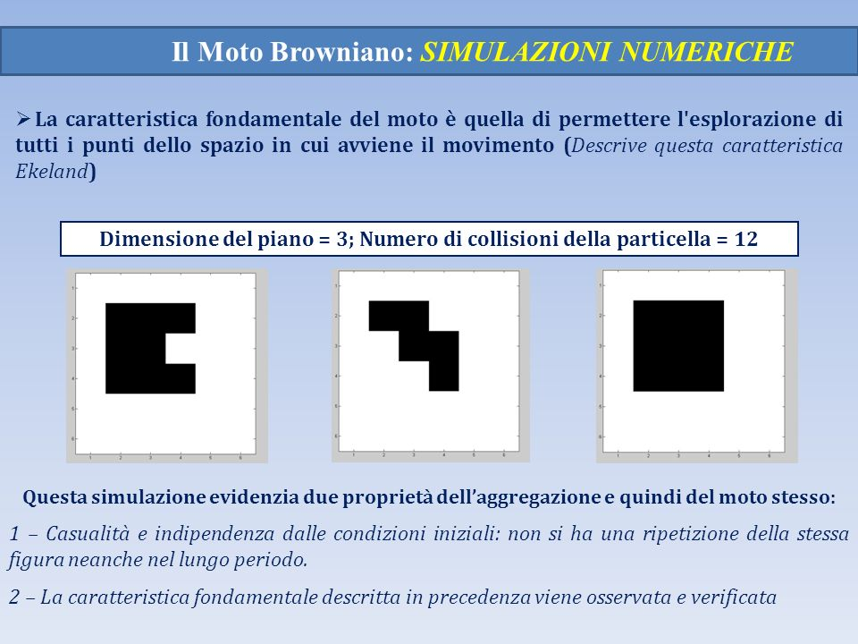 Il Moto Browniano: SIMULAZIONI NUMERICHE La caratteristica fondamentale del moto è quella di permettere l'esplorazione di tutti i punti dello spazio i