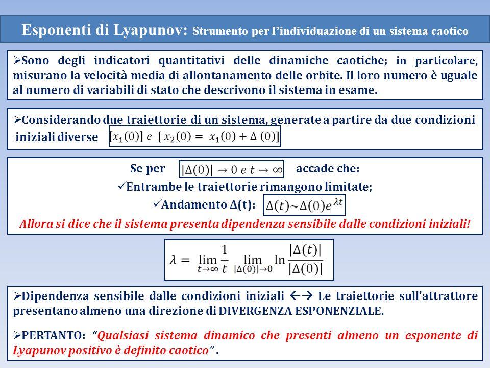 Esponenti di Lyapunov: Strumento per lindividuazione di un sistema caotico Considerando due traiettorie di un sistema, generate a partire da due condi