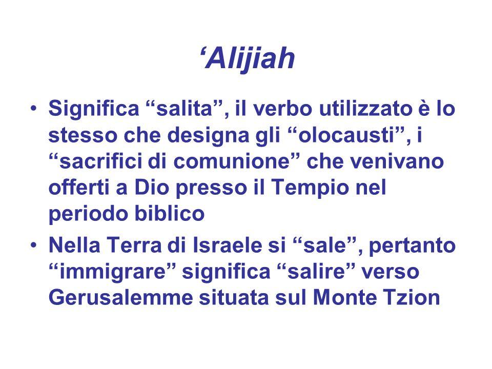 Alijiah Significa salita, il verbo utilizzato è lo stesso che designa gli olocausti, i sacrifici di comunione che venivano offerti a Dio presso il Tem