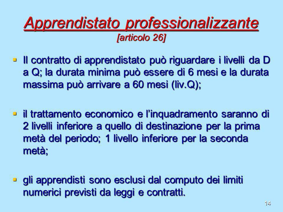 14 Apprendistato professionalizzante [articolo 26] Il contratto di apprendistato può riguardare i livelli da D a Q; la durata minima può essere di 6 m