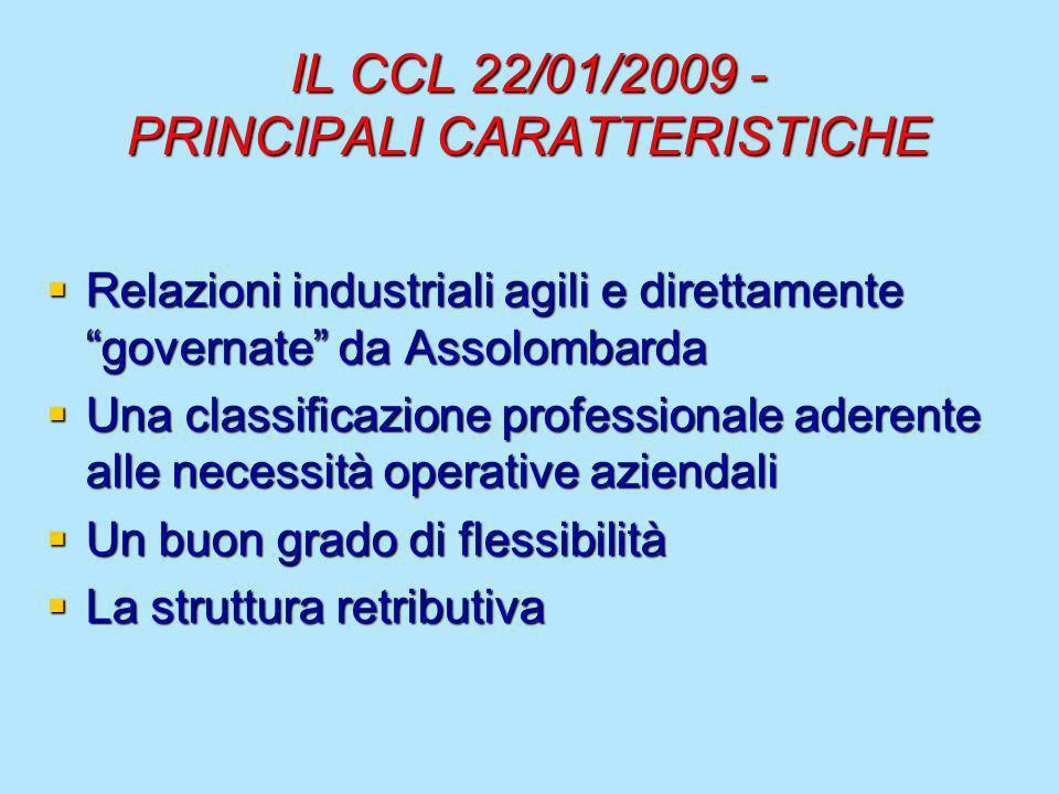 IL CCL 22/01/2009 - PRINCIPALI CARATTERISTICHE Relazioni industriali agili e direttamente governate da Assolombarda Relazioni industriali agili e dire