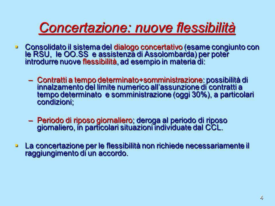 44 Concertazione: nuove flessibilità Consolidato il sistema del dialogo concertativo (esame congiunto con le RSU, le OO.SS e assistenza di Assolombard