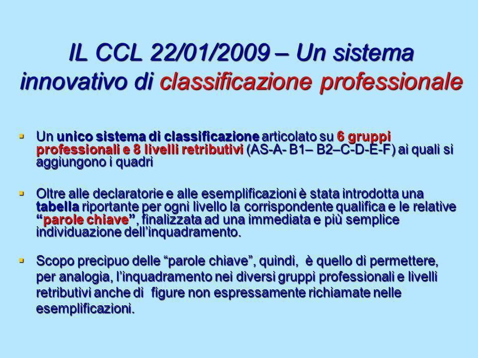 IL CCL 22/01/2009 – Un sistema innovativo di classificazione professionale Un unico sistema di classificazione articolato su 6 gruppi professionali e