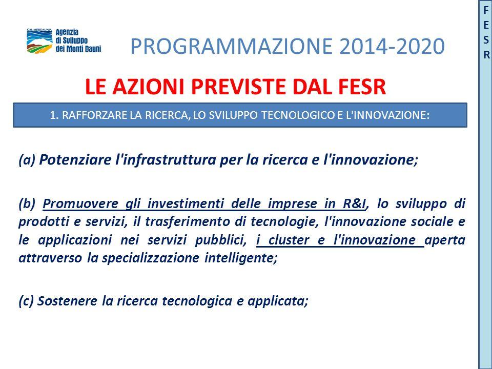 PROGRAMMAZIONE 2014-2020 LE AZIONI PREVISTE DAL FESR (a) Potenziare l infrastruttura per la ricerca e l innovazione ; (b) Promuovere gli investimenti delle imprese in R&I, lo sviluppo di prodotti e servizi, il trasferimento di tecnologie, l innovazione sociale e le applicazioni nei servizi pubblici, i cluster e l innovazione aperta attraverso la specializzazione intelligente; (c) Sostenere la ricerca tecnologica e applicata; 1.