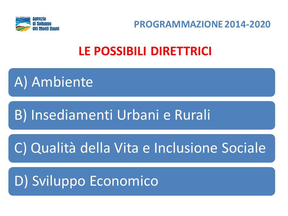A) AmbienteB) Insediamenti Urbani e RuraliC) Qualità della Vita e Inclusione Sociale D) Sviluppo Economico LE POSSIBILI DIRETTRICI PROGRAMMAZIONE 2014