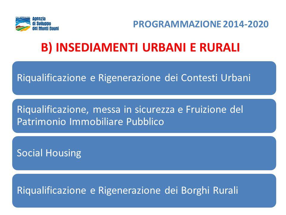 Riqualificazione e Rigenerazione dei Contesti Urbani Riqualificazione, messa in sicurezza e Fruizione del Patrimonio Immobiliare Pubblico Social HousingRiqualificazione e Rigenerazione dei Borghi Rurali B) INSEDIAMENTI URBANI E RURALI PROGRAMMAZIONE 2014-2020