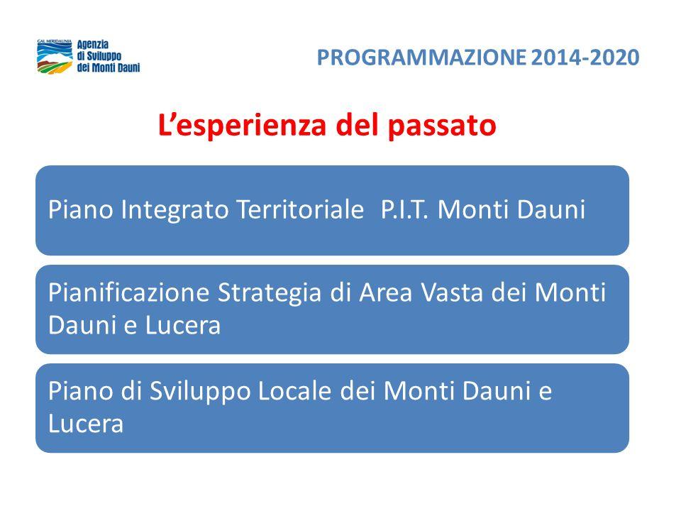 Lesperienza del passato Piano Integrato Territoriale P.I.T. Monti Dauni Pianificazione Strategia di Area Vasta dei Monti Dauni e Lucera Piano di Svilu