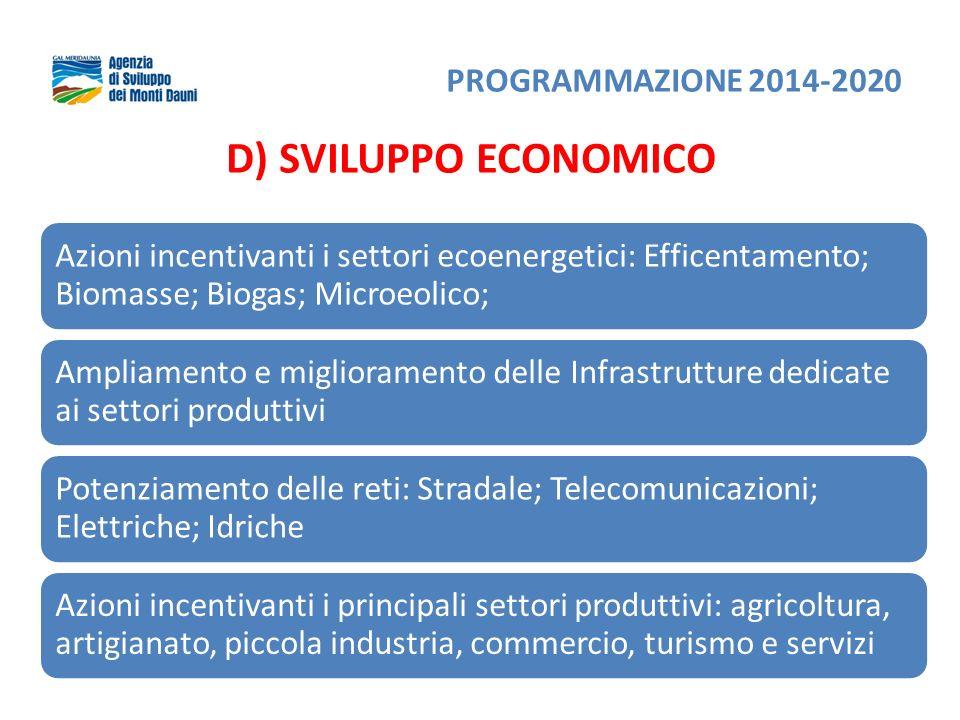 Azioni incentivanti i settori ecoenergetici: Efficentamento; Biomasse; Biogas; Microeolico; Ampliamento e miglioramento delle Infrastrutture dedicate ai settori produttivi Potenziamento delle reti: Stradale; Telecomunicazioni; Elettriche; Idriche Azioni incentivanti i principali settori produttivi: agricoltura, artigianato, piccola industria, commercio, turismo e servizi D) SVILUPPO ECONOMICO PROGRAMMAZIONE 2014-2020