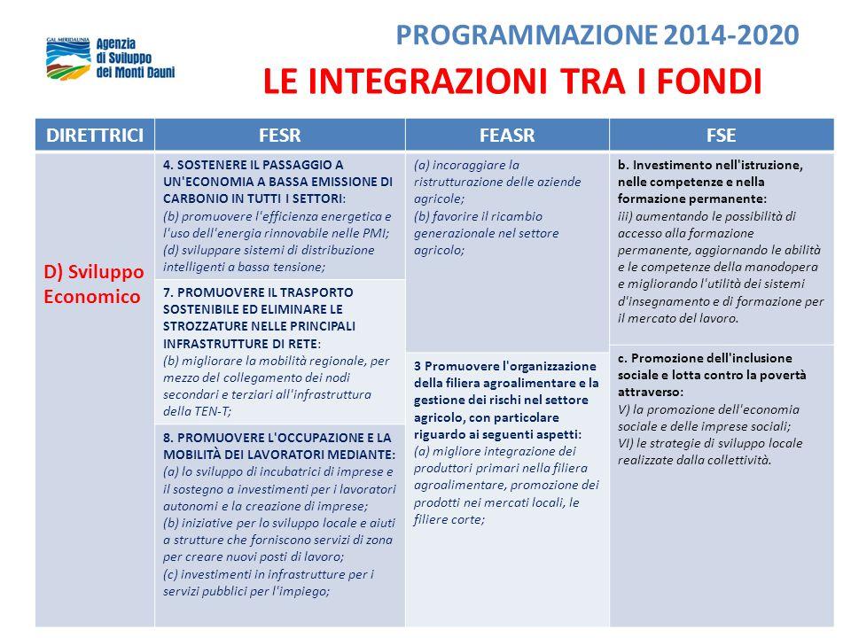 DIRETTRICIFESRFEASRFSE D) Sviluppo Economico 4.