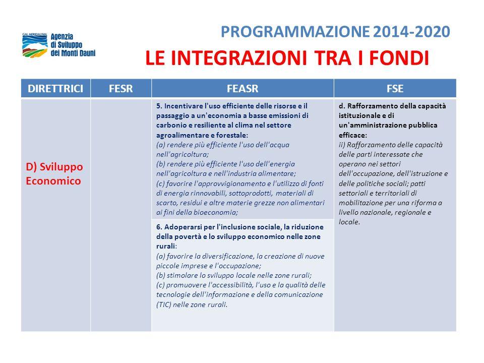 DIRETTRICIFESRFEASRFSE D) Sviluppo Economico 5.
