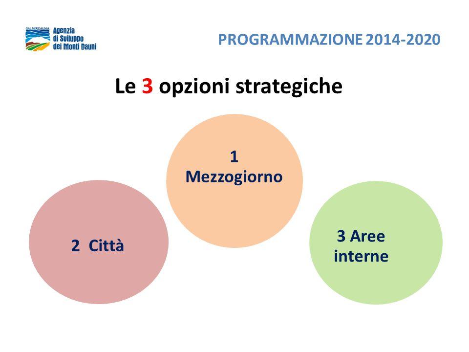 Le 3 opzioni strategiche 1 Mezzogiorno 2 Città 3 Aree interne PROGRAMMAZIONE 2014-2020