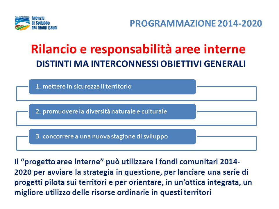 Rilancio e responsabilità aree interne DISTINTI MA INTERCONNESSI OBIETTIVI GENERALI Il progetto aree interne può utilizzare i fondi comunitari 2014- 2