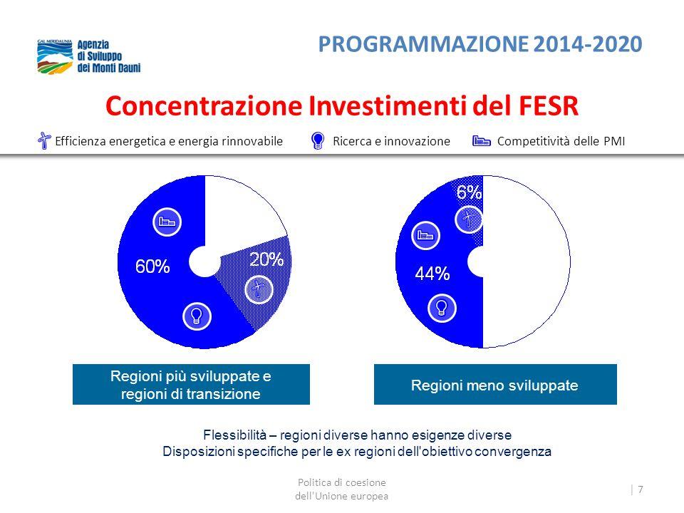 Politica di coesione dell Unione europea 7 Regioni meno sviluppate Regioni più sviluppate e regioni di transizione Flessibilità – regioni diverse hanno esigenze diverse Disposizioni specifiche per le ex regioni dell obiettivo convergenza Ricerca e innovazioneEfficienza energetica e energia rinnovabileCompetitività delle PMI Concentrazione Investimenti del FESR PROGRAMMAZIONE 2014-2020