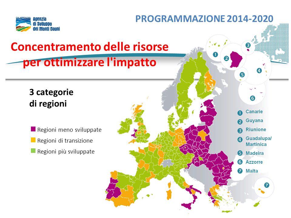 Concentramento delle risorse per ottimizzare l'impatto 3 categorie di regioni Regioni meno sviluppate Regioni di transizione Regioni più sviluppate PR