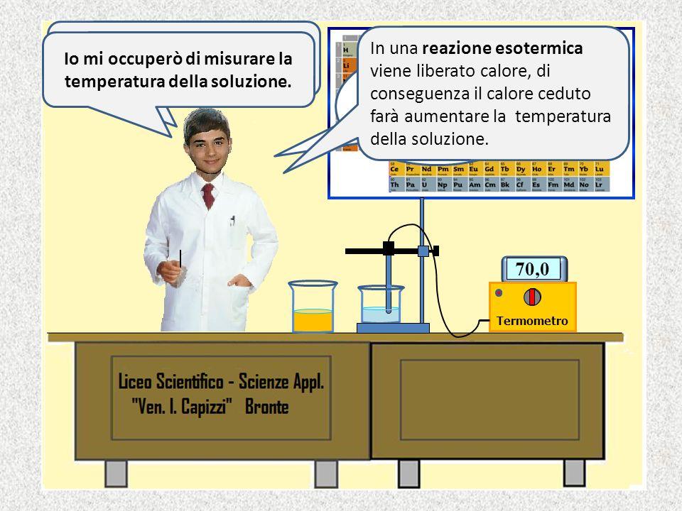 Ora sciogliamo la soda in acqua prestando attenzione perché la reazione è esotermica. Mescoliamo con una bacchettina di vetro per favorire la solubili