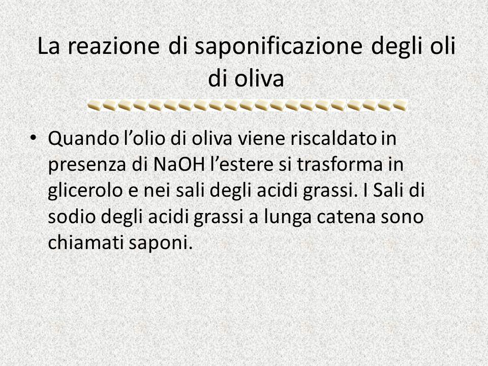 La reazione di saponificazione degli oli di oliva Quando lolio di oliva viene riscaldato in presenza di NaOH lestere si trasforma in glicerolo e nei sali degli acidi grassi.