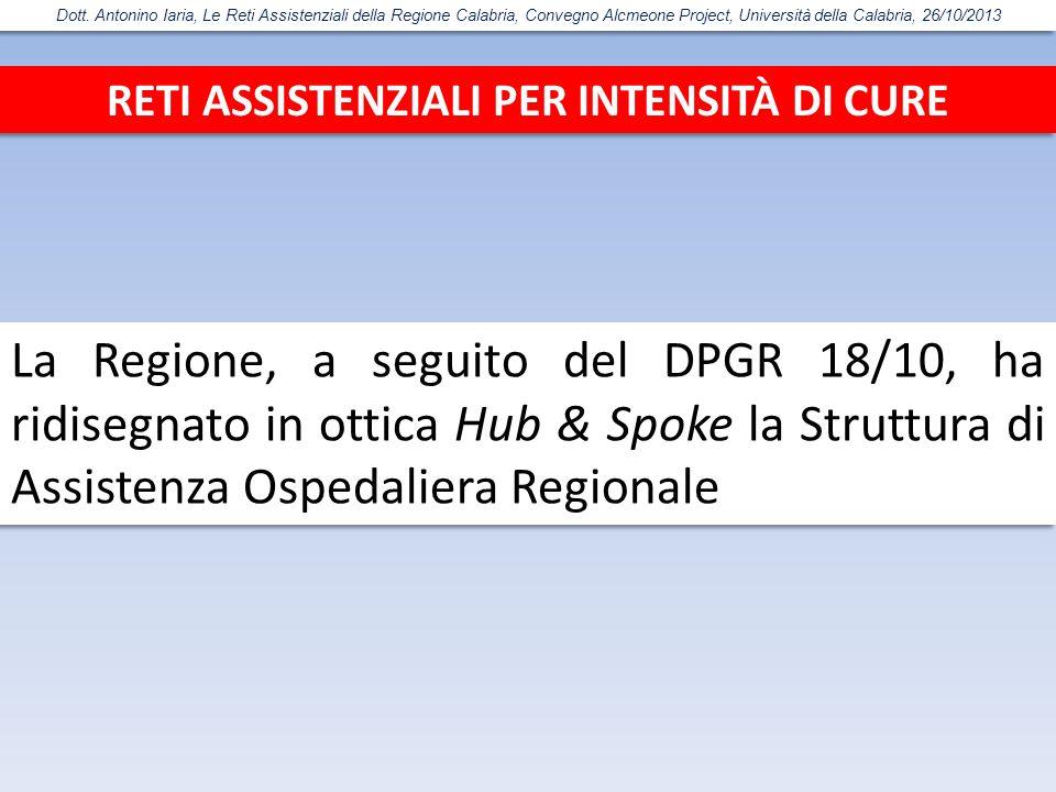 RETI ASSISTENZIALI PER INTENSITÀ DI CURE La Regione, a seguito del DPGR 18/10, ha ridisegnato in ottica Hub & Spoke la Struttura di Assistenza Ospedal