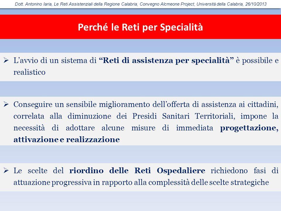 Perché le Reti per Specialità Lavvio di un sistema di Reti di assistenza per specialità è possibile e realistico Conseguire un sensibile miglioramento