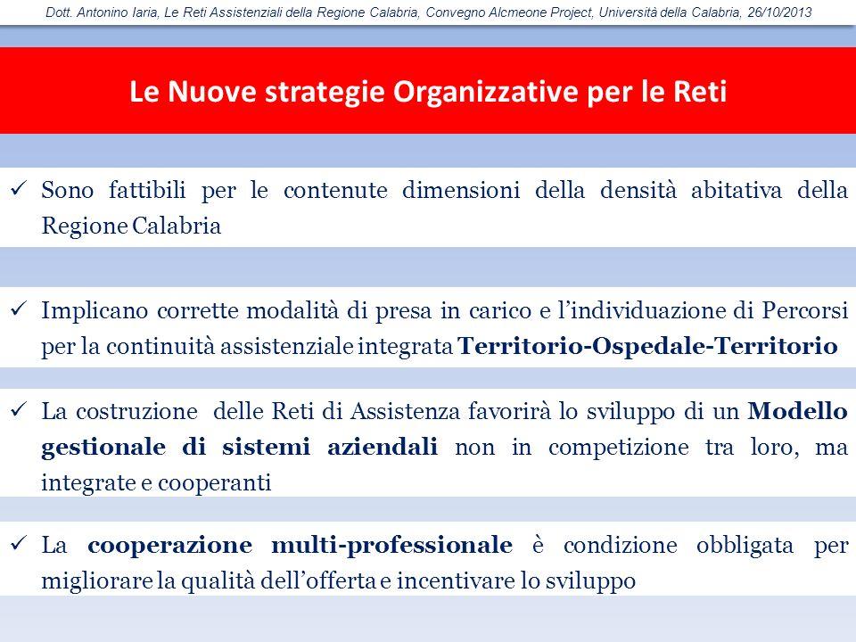 Le Nuove strategie Organizzative per le Reti La cooperazione multi-professionale è condizione obbligata per migliorare la qualità dellofferta e incent
