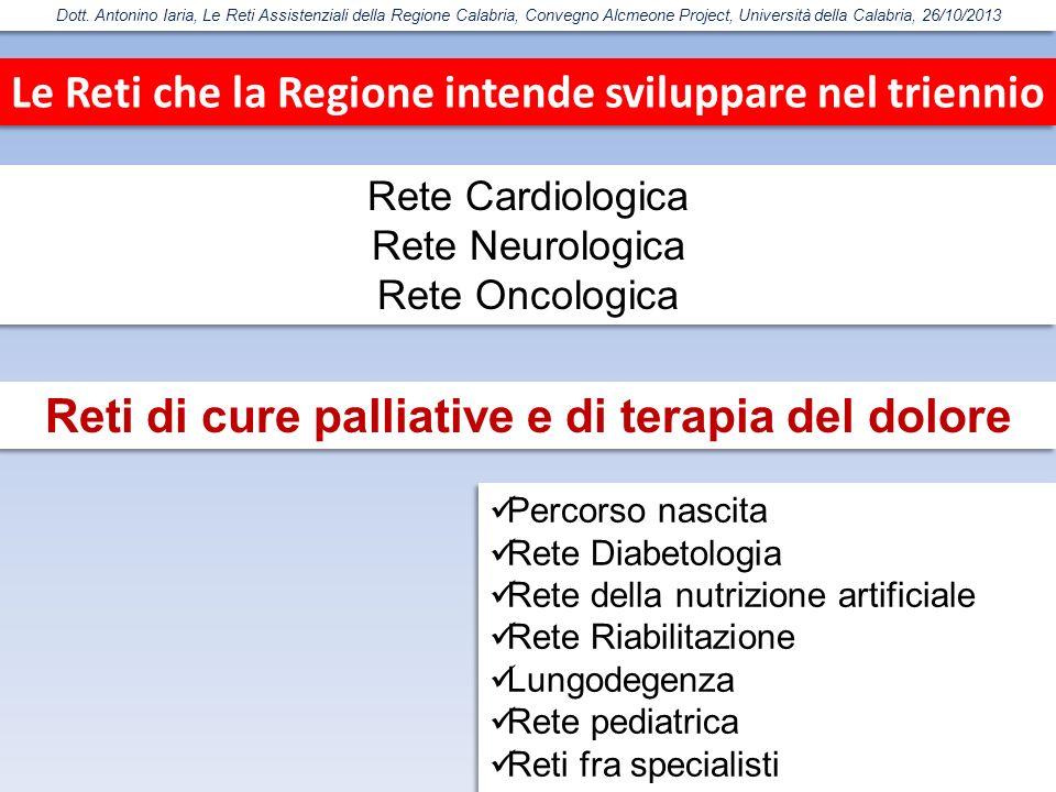Le Reti che la Regione intende sviluppare nel triennio Rete Cardiologica Rete Neurologica Rete Oncologica Rete Cardiologica Rete Neurologica Rete Onco