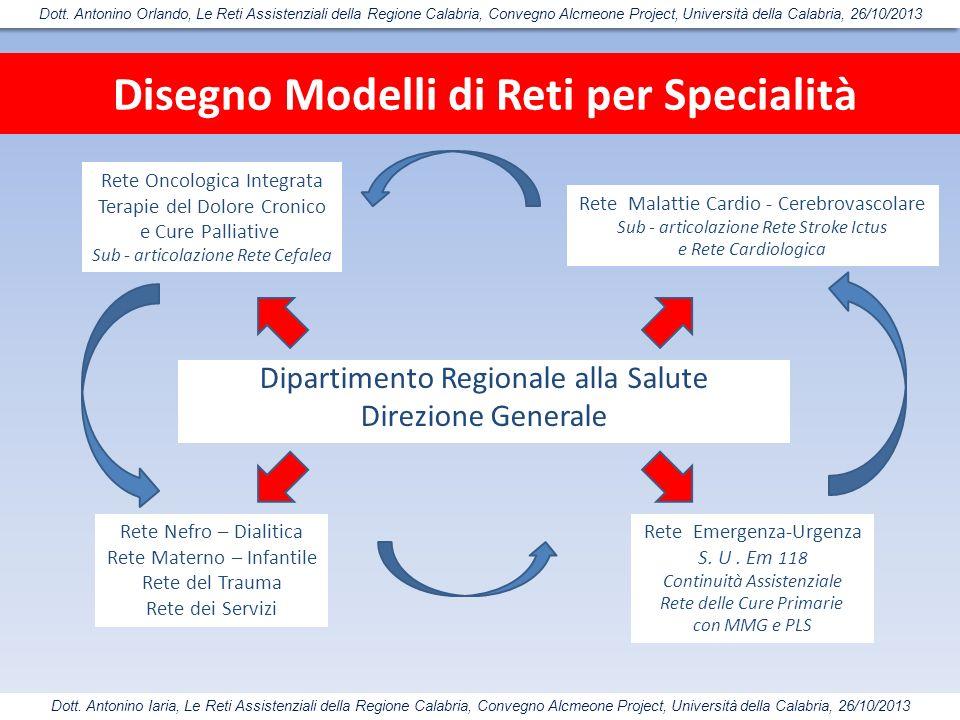 Disegno Modelli di Reti per Specialità Dipartimento Regionale alla Salute Direzione Generale Rete Oncologica Integrata Terapie del Dolore Cronico e Cu