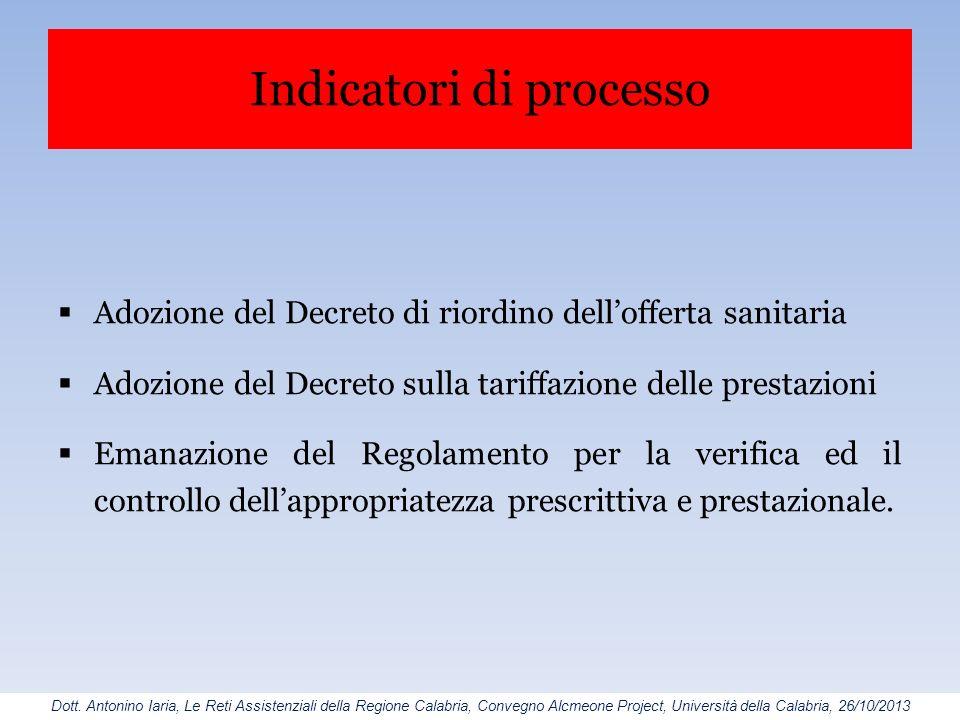 Dott. Antonino Iaria, Le Reti Assistenziali della Regione Calabria, Convegno Alcmeone Project, Università della Calabria, 26/10/2013 Indicatori di pro