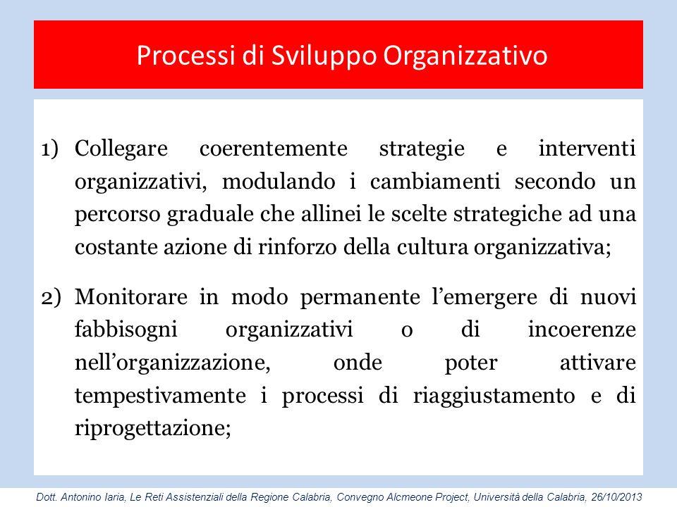 1)Collegare coerentemente strategie e interventi organizzativi, modulando i cambiamenti secondo un percorso graduale che allinei le scelte strategiche