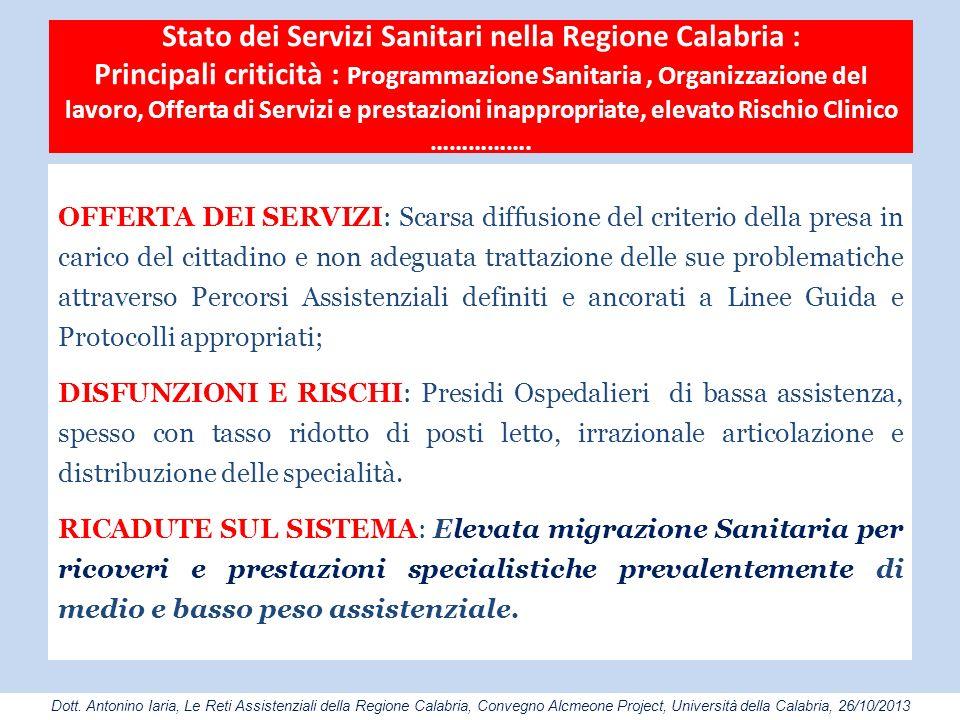 Stato dei Servizi Sanitari nella Regione Calabria : Principali criticità : Programmazione Sanitaria, Organizzazione del lavoro, Offerta di Servizi e p