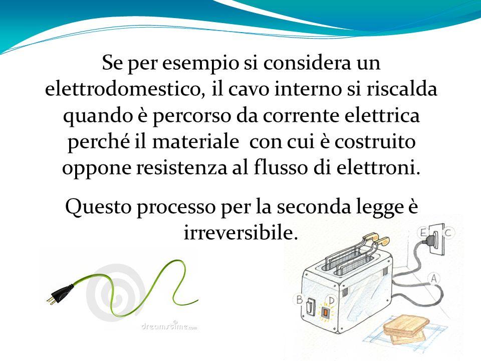 Se per esempio si considera un elettrodomestico, il cavo interno si riscalda quando è percorso da corrente elettrica perché il materiale con cui è cos