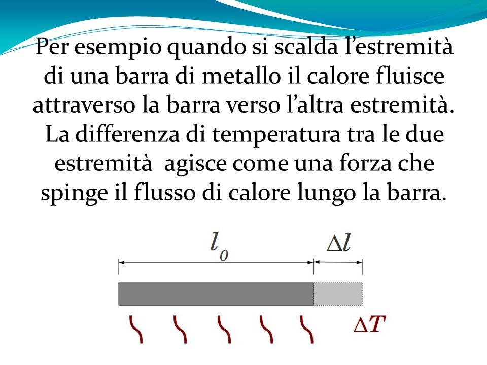 Per esempio quando si scalda lestremità di una barra di metallo il calore fluisce attraverso la barra verso laltra estremità. La differenza di tempera
