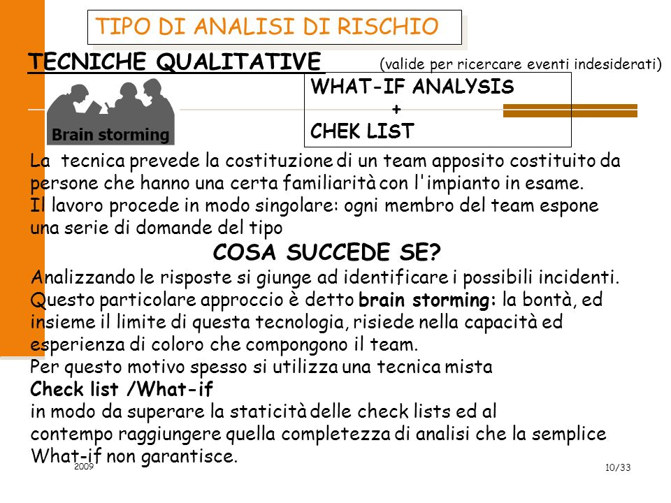 2009 10/33 TIPO DI ANALISI DI RISCHIO TECNICHE QUALITATIVE (valide per ricercare eventi indesiderati) WHAT-IF ANALYSIS + CHEK LIST La tecnica prevede
