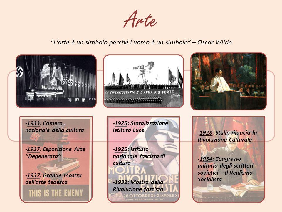 Arte L'arte è un simbolo perché l'uomo è un simbolo – Oscar Wilde -1933: Camera nazionale della cultura -1937: Esposizione Arte Degenerata -1937: Gran