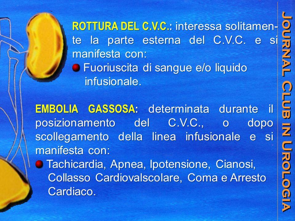 Journal Club in Urologia ROTTURA DEL C.V.C.: interessa solitamen- te la parte esterna del C.V.C.