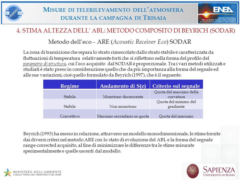 M ISURE DI TELERILEVAMENTO DELL ATMOSFERA DURANTE LA CAMPAGNA DI T RISAIA 4. STIMA ALTEZZA DELL ABL: METODO COMPOSITO DI BEYRICH (SODAR) Metodo dellec