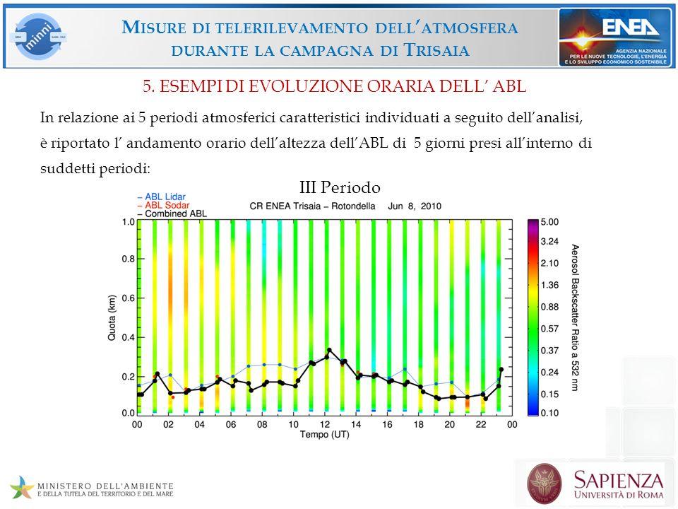 M ISURE DI TELERILEVAMENTO DELL ATMOSFERA DURANTE LA CAMPAGNA DI T RISAIA In relazione ai 5 periodi atmosferici caratteristici individuati a seguito d