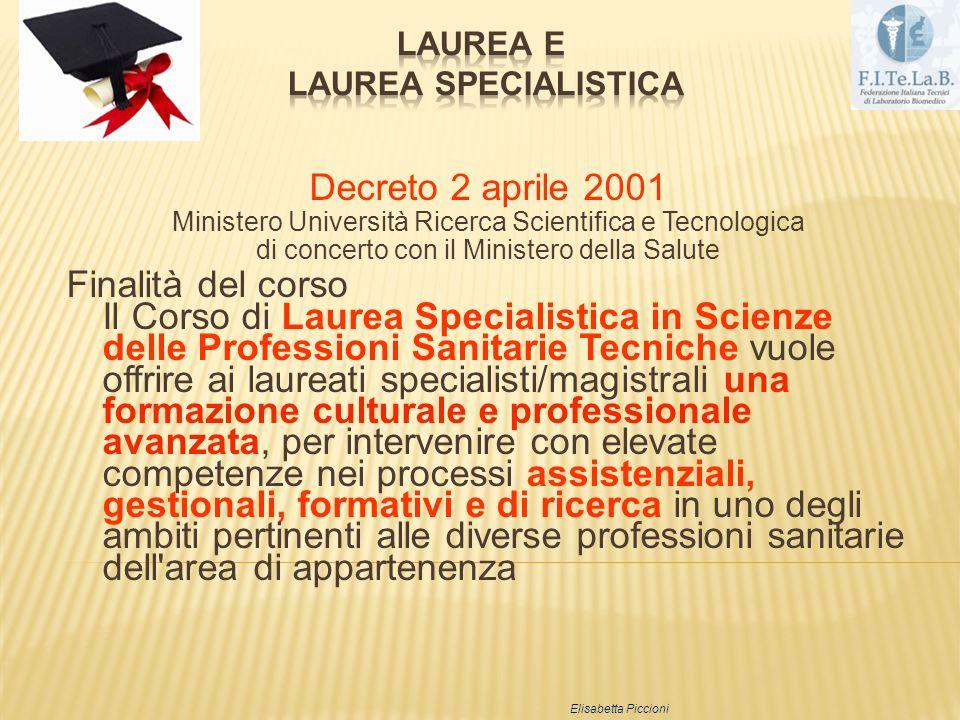 Decreto 2 aprile 2001 Ministero Università Ricerca Scientifica e Tecnologica di concerto con il Ministero della Salute Finalità del corso Il Corso di