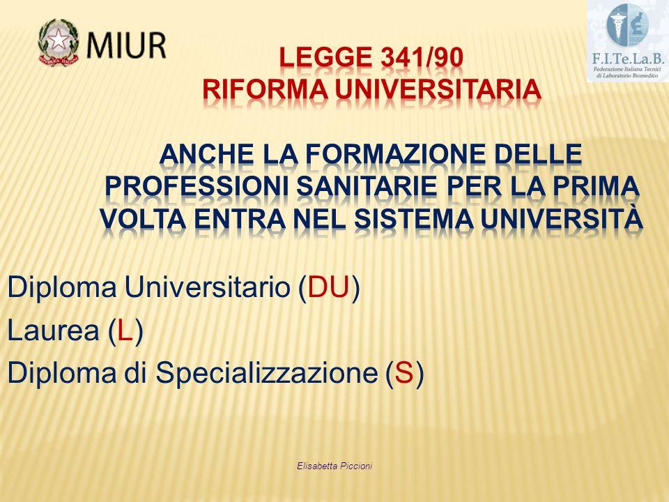 10 AGOSTO 2000 LEGGE N°251 Disciplina delle professioni sanitarie infermieristiche, tecniche,della riabilitazione, della prevenzione nonché della professione ostetrica SUDDIVISIONE DELLE PROFESSIONI SANITARIE IN QUATTRO CLASSISUDDIVISIONE DELLE PROFESSIONI SANITARIE IN QUATTRO CLASSI ratificate con successivo D.M.(artt.1,2,3,4) DIRIGENZADIRIGENZA ( artt.5,6) Elisabetta Piccioni