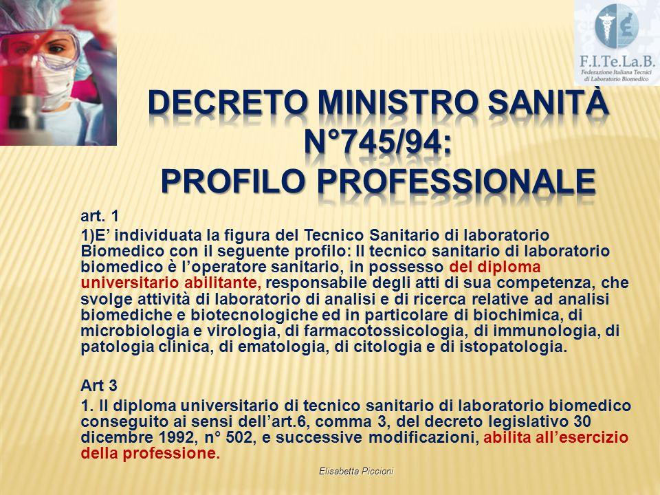 MASTER UNIVERSITARIO DI I LIVELLO IN MANAGEMENT E COORDINAMENTOPROFESSIONALIZZANTE PER LE PROFESSIONI SANITARIE(approfondimento TECNICHE (Legge n°43 2006) professionale) Conferenza Stato-Regioni 08/2007 ) Elisabetta Piccioni