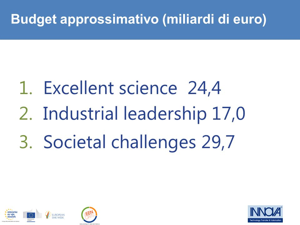 1.Excellent science 24,4 2.Industrial leadership 17,0 3.Societal challenges 29,7 6 Budget approssimativo (miliardi di euro)