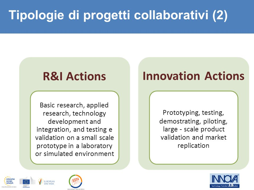 Tipologie di progetti collaborativi (2) R&I Actions Basic research, applied research, technology development and integration, and testing e validation