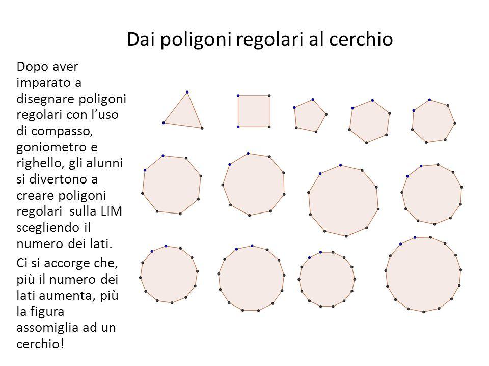 Dopo aver imparato a disegnare poligoni regolari con luso di compasso, goniometro e righello, gli alunni si divertono a creare poligoni regolari sulla