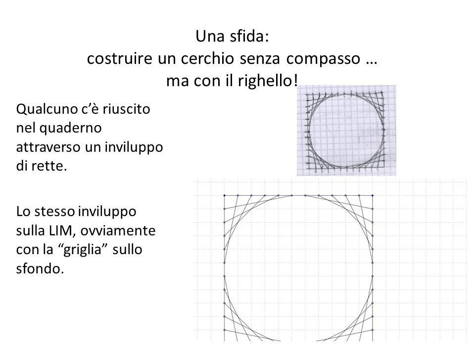 Una sfida: costruire un cerchio senza compasso … ma con il righello! Qualcuno cè riuscito nel quaderno attraverso un inviluppo di rette. Lo stesso inv