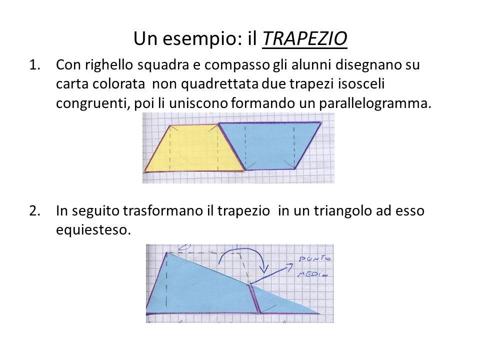 Un esempio: il TRAPEZIO 1.Con righello squadra e compasso gli alunni disegnano su carta colorata non quadrettata due trapezi isosceli congruenti, poi