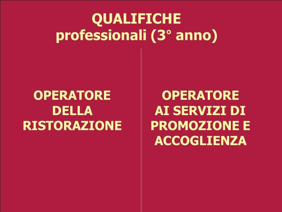 QUALIFICHE professionali (3° anno) OPERATORE DELLA RISTORAZIONE OPERATORE AI SERVIZI DI PROMOZIONE E ACCOGLIENZA