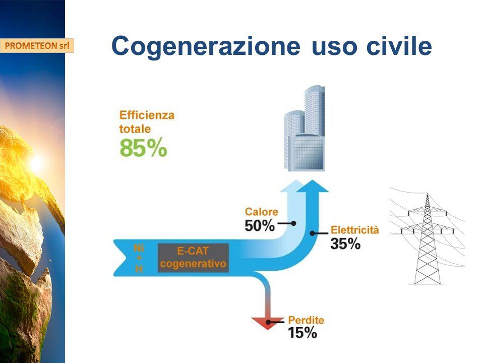 Hydro Fusion Confidential Information Cogenerazione uso civile