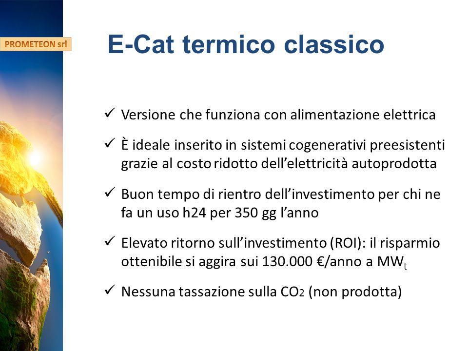 Hydro Fusion Confidential Information E-Cat termico classico Versione che funziona con alimentazione elettrica È ideale inserito in sistemi cogenerativi preesistenti grazie al costo ridotto dellelettricità autoprodotta Buon tempo di rientro dellinvestimento per chi ne fa un uso h24 per 350 gg lanno Elevato ritorno sullinvestimento (ROI): il risparmio ottenibile si aggira sui 130.000 /anno a MW t Nessuna tassazione sulla CO 2 (non prodotta)